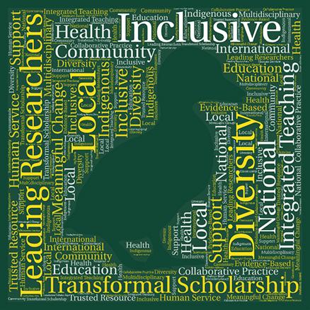 University of Oregon College of Education COE International Student Word Cloud